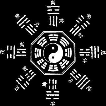 8 trigrams - Shao-Lin Kung Fu